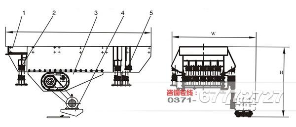 、为保证给料均匀稳定,防止物料自流应水平安装,如果进行一般物料连续给料,可下倾10进行安装。对于粘性物料及含水量较大的物料可以下倾15安装。安装后的给料机应留有20mm的游动间隙。横向应水平悬挂装置,采用柔性连接。试机前,应将全部螺栓紧固一次,尤其是振动电机的地脚螺栓。 、给料机在运行过程中应经常检查振幅,振动电机的电流和电机表面温度,要求前后振幅均匀,振动电机电流稳定,如发现异常情况,应立即停机处理。振动电机轴承的润滑是整台给料机正常工作的关键,在使用过程中应定期对轴承加注润滑脂,每两个月加注一次