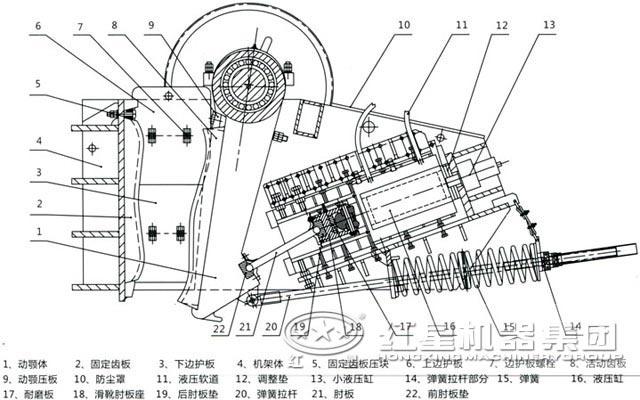 破碎设备 > 液压保护颚式破碎机     液压颚式破碎机的工作原理,当