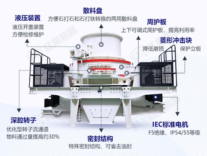 石料制砂机内部结构细节展示图