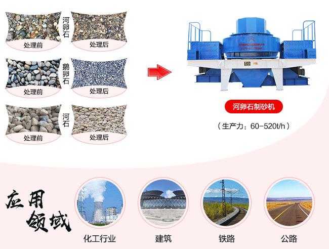 河卵石制砂机应用领域